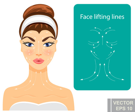 Woman. Face. Lifting. Massage lines. Cosmitology For your design. Cartoon style.