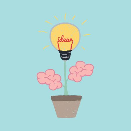 idea flower and brain leaf vector show idea lamp in flower design. Vector