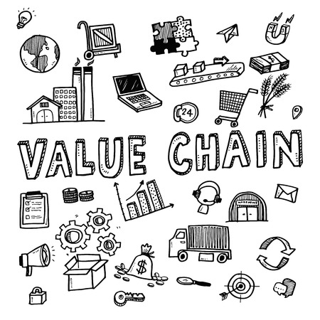 Hand draw value chain business doodles icon set for global transportation import,export and logistic business concept. Illustration