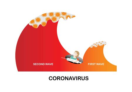 Concepts of second wave coronavirus pandemic outbreak. Illustration of female doctor holding vaccine floating a rubber ringin the sea.