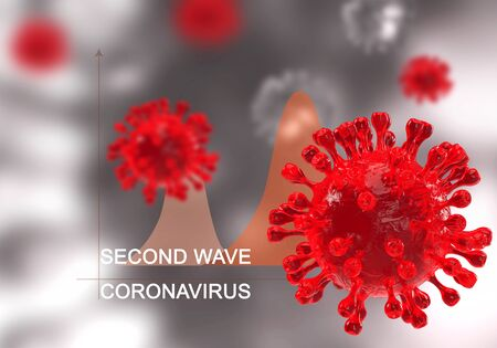 Concepts of second wave coronavirus pandemic outbreak. Microscopic view of coronavirus 2019 airborne particles and graph number of infected people. 3D rendering