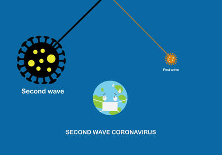 Concept of second wave coronavirus outbreak. Illustration of globe hit by swinging of coronavirus pendulum. Vector illustration. Stock Illustratie