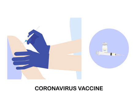 Vaccination for coronavirus protection. Illustration of doctor injecting vaccine to the patient, syringe with needle and a bottle of vaccine for immunization against coronavirus.