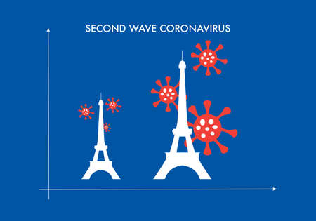Concepts of second wave coronavirus pandemic in france. Vector illustration demontrating silhouette of eiffel tower graph.