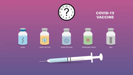 Concept of how long immunity will last for each covid-19 vaccine type after vaccination.  Illustration of different types of coronavirus vaccines and clock. Stock fotó
