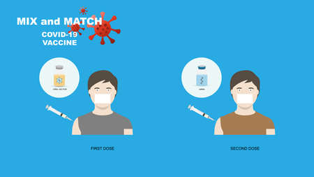 Mix and match covid-19 vaccination. Illustration of different type of covid-19 vaccination in first and second dose for higher immunization.