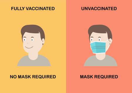 Face mask not required for fully covid-19 vaccinated and required in unvaccinated  banner. Vector illustration of people smiling without mask. Illusztráció
