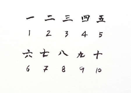 Chinese numbers on white background. Chinese character hand writing with meaning.