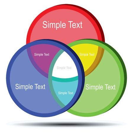 venn: Circle Diagram concept flow chart illustration design.