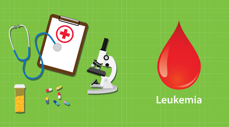 leukemia: leukemia disease with microscope medical care medicine vector illustration