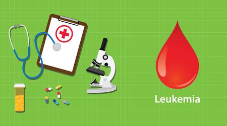 leukemia: leukemia disease with microscope medical care medicine vector illustration