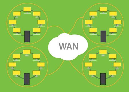 コンピューターとサーバーのベクトル図の wan ワイドエリア ネットワーク