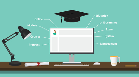 LMS sistema de gestión con el vector sistema educativo equipo pc elearning ilustración gráfica de aprendizaje