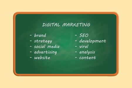 green board: digital marketing channel list sign or symbol text with green board chalk graphic illustration