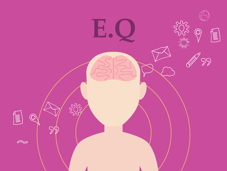 the sixth sense: eq emotional question illustration concept with people with icon education and tools as background vector graphic Illustration