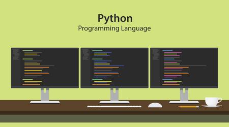 python programming language illustration with program code on three row monitor programmer workspace