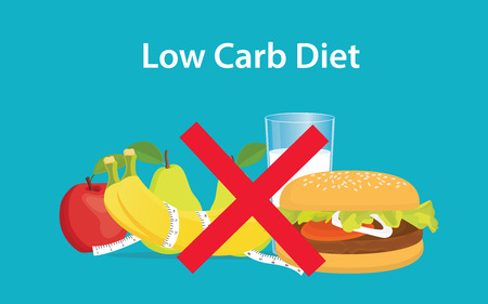 illustation of Low carb diet with cross sign on burger and milk