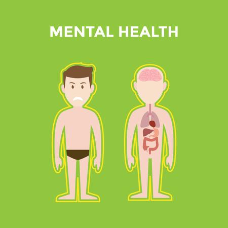 두 시체와 정신 건강 그림 그 기관을 보여줍니다 같은 뇌, 폐, 심장 및 간 및 또한 녹색 배경을 가진 웃는 남자