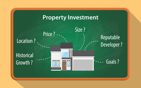 Property investment checklist on the green board vector graphic.