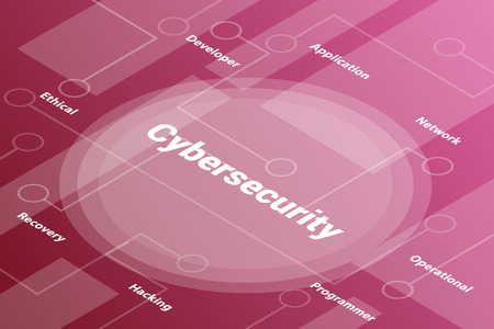 cynersecurity words isometric 3d word text concept with some related text and dot connected - vector illustration