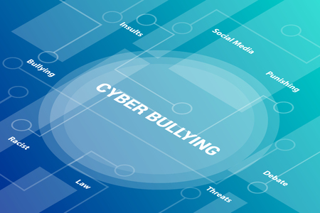 cyber bullying words isometric 3d word text concept with some related text and dot connected - vector illustration