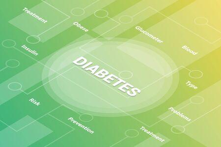Mots de concept de diabète isométrique 3d concept de texte de mot avec du texte connexe et dot connecté - illustration vectorielle Vecteurs