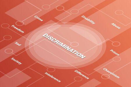 Mots de concept de discrimination concept de texte de mot 3d isométrique avec du texte connexe et un point connecté - illustration vectorielle