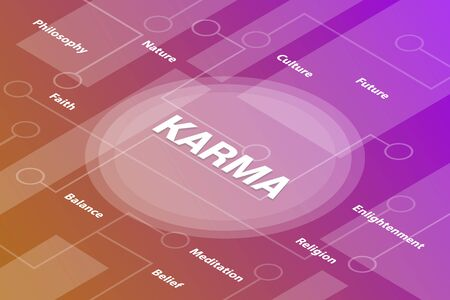 karma concept words isometric 3d word text concept with some related text and dot connected - vector illustration Ilustração
