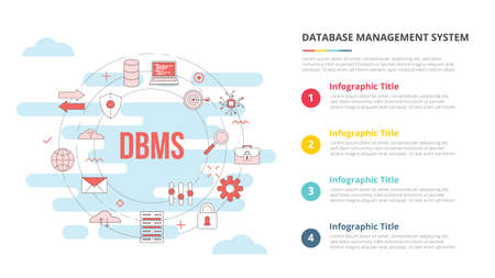 dbms database management system concept for infographic template banner with four point list information vector illustration