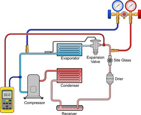 2D diagram of a air conditioning refrigeration cycle.