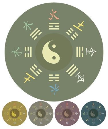 five elements: ba-gua