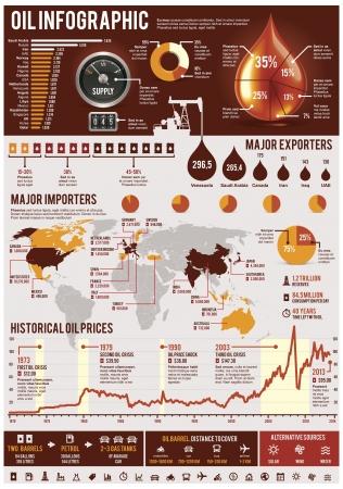 нефтяной: Нефть элементы инфографики Иллюстрация