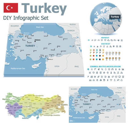 political division: Turkey maps with markers Illustration