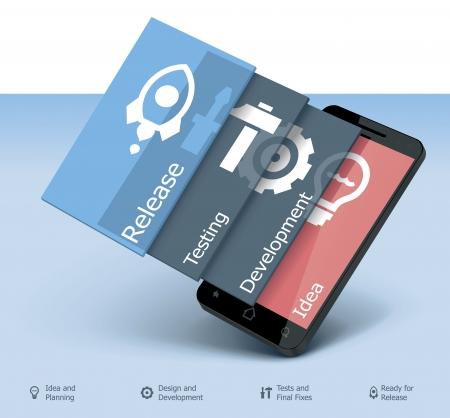 携帯アプリ開発のベクトル アイコン  イラスト・ベクター素材