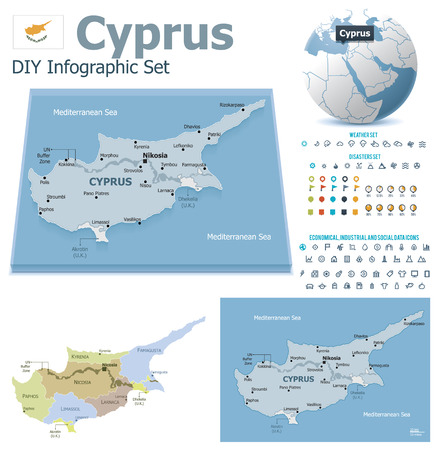 political division: Cyprus maps with markers