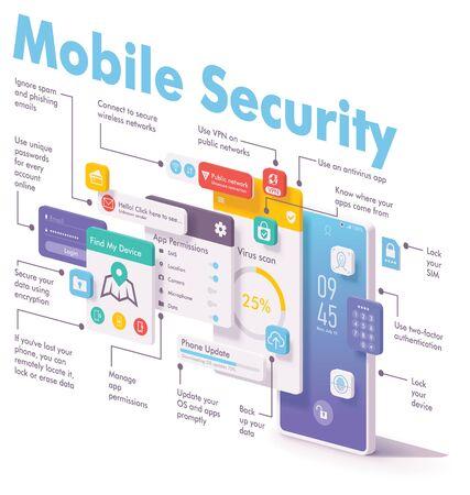 Vector mobile security and data protection concept Illusztráció