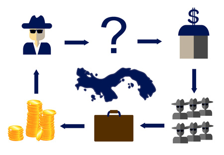 Offshore tax avoiding scheme around Panama state Ilustração