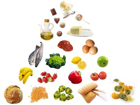 Food pyramid in order, isolated on white background photo