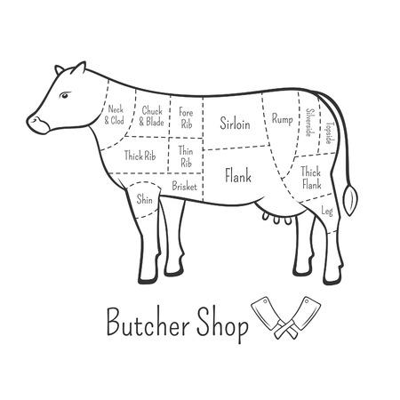 carnicer�a: Cortes brit�nicas del diagrama de la carne de la carnicer�a elemento de dise�o