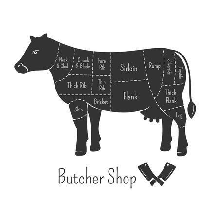 British cuts of beef diagram and butcher shop design