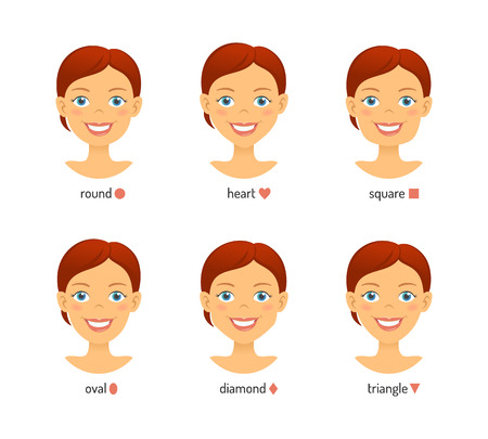 Vrouwelijke gezichtsvormen instellen. Dames worden geconfronteerd met verschillende typen