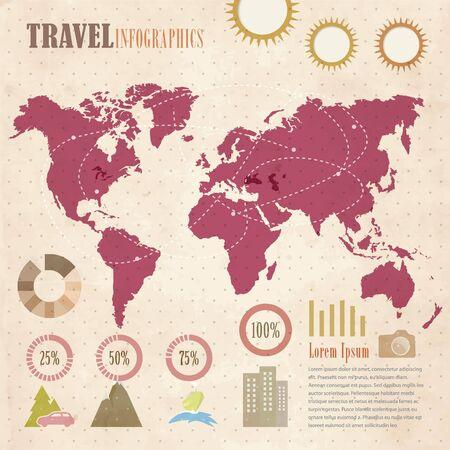 vintage world map: Travel retro infographics elements on paper background.