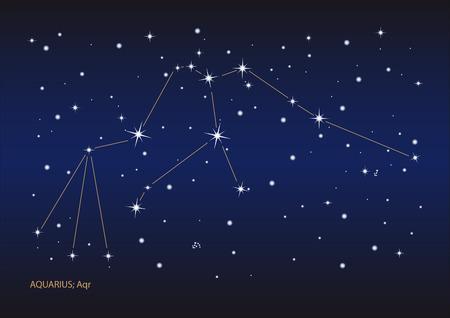 Constellations: Illustration showing the aquarius constellation