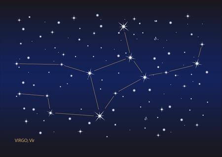 Illustratie van het sterrenbeeld Maagd Vector Illustratie