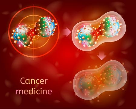 Concetto di vettore di medicina del cancro. Divisione delle cellule tumorali in vista Croce, isolata e distrutta. Trattamento sperimentale del cancro, rilevamento della malattia oncologica, neutralizzazione del tumore e illustrazione della guarigione