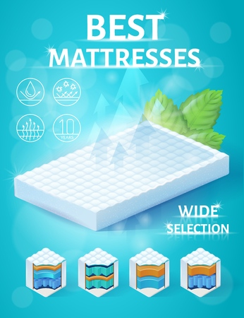 Orthopedic Mattress with Breathable and Hydrophobic Surface Isometric Vector Promo Banner or Flyer. Mattress Internal Structure Cross Section Scheme with Different Fillers and Materials Illustration Иллюстрация