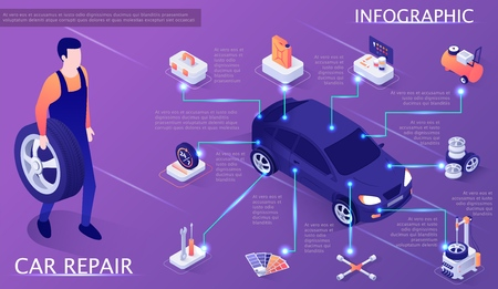 Scheduled Automobile Maintenance Infographic Banner with Mechanic about Tools and Process Needed for Repair Auto Spare Parts, Master Carrying Wheel and Car. Vector 3d Isometric Illustration.