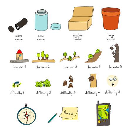 arbol de problemas: Geocaching ilustraci�n Vectores