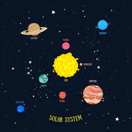 Solar system in cartoon style. For teaching children.