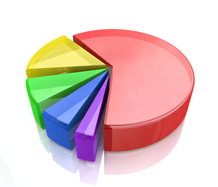 Economic colorful 3d pie chart graph. High resolution render Imagens